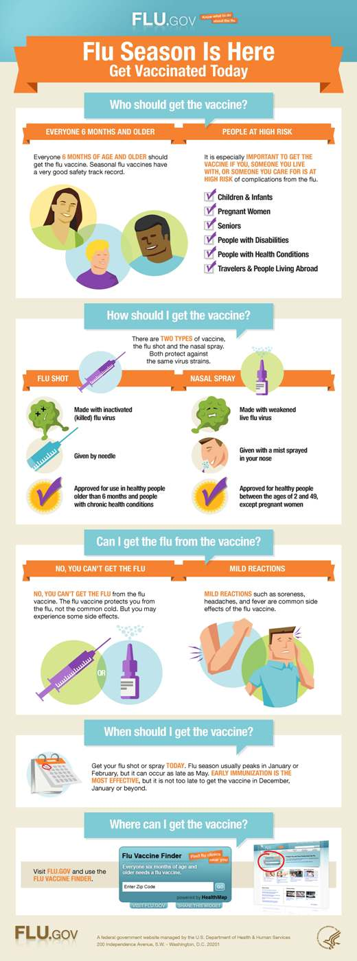 flu_infographic_lrg